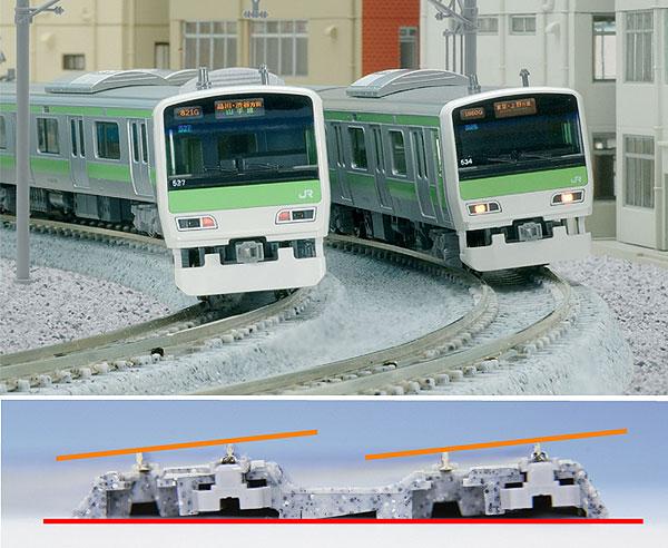 KATO UNITRACK Spur N Doppelgleise mit Betonschwellen und überhöhter Schienenführung